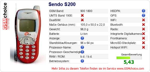 Sendo S200 technische Daten