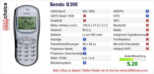Sendo S300 technische Daten