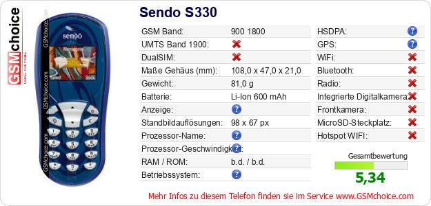 Sendo S330 technische Daten