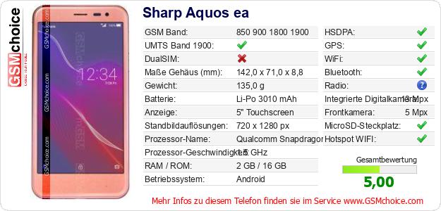 Sharp Aquos ea technische Daten