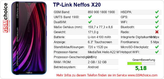 TP-Link Neffos X20 technische Daten