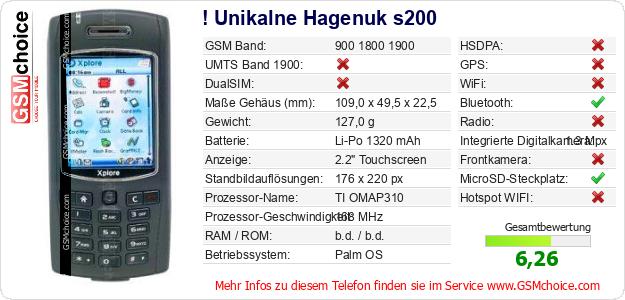 ! Unikalne Hagenuk s200 technische Daten