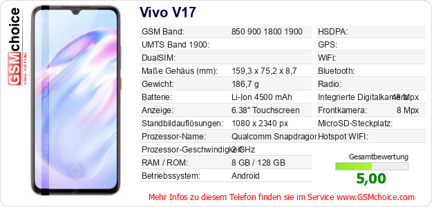 Vivo V17 technische Daten