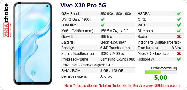 Vivo X30 Pro 5G technische Daten
