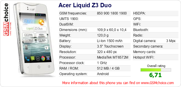 Acer Liquid Z3 Duo technical specifications