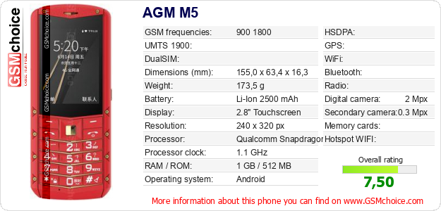 AGM M5 technical specifications