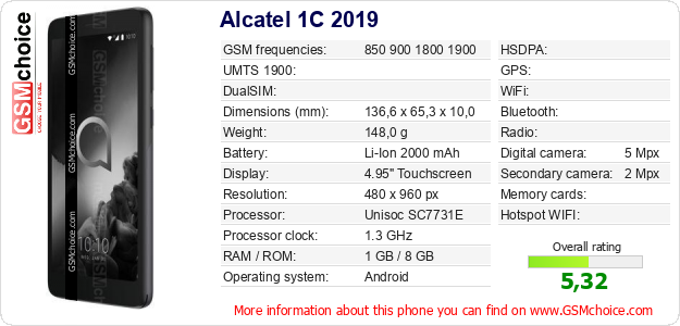 Alcatel 1C 2019 technical specifications