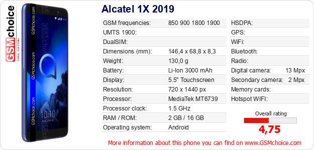 Alcatel 1X 2019 technical specifications