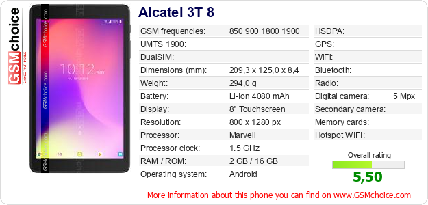 Alcatel 3T 8 technical specifications