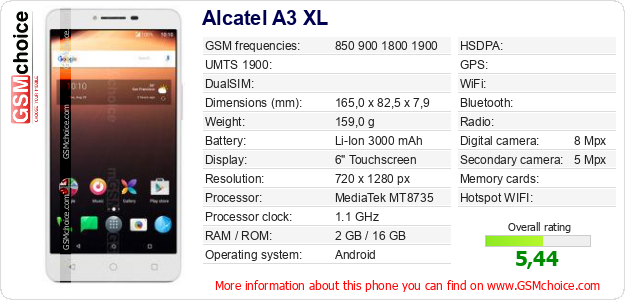 Alcatel A3 XL technical specifications