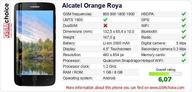 Alcatel Orange Roya technical specifications
