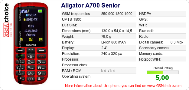 Aligator A700 Senior technical specifications