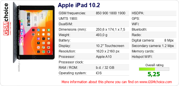 Apple iPad 10.2 technical specifications
