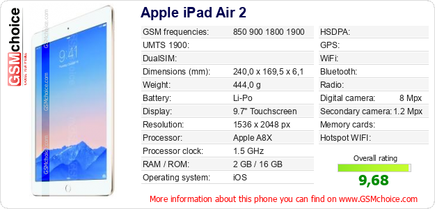 Apple iPad Air 2 technical specifications