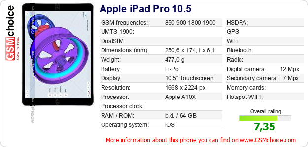 Apple iPad Pro 10.5 technical specifications
