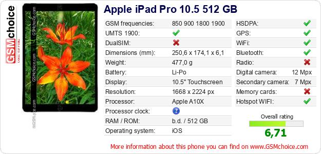 Apple iPad Pro 10.5 512 GB technical specifications