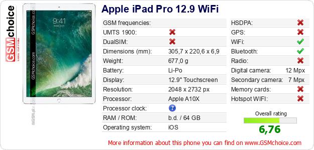 Apple iPad Pro 12.9 WiFi technical specifications
