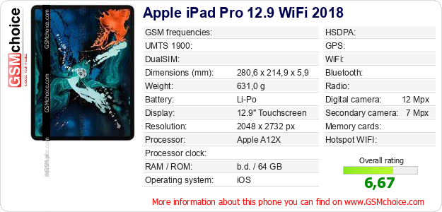 Apple iPad Pro 12.9 WiFi 2018 technical specifications