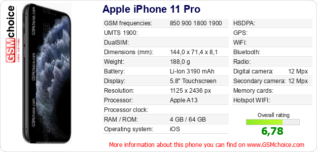 Apple iPhone 11 Pro technical specifications