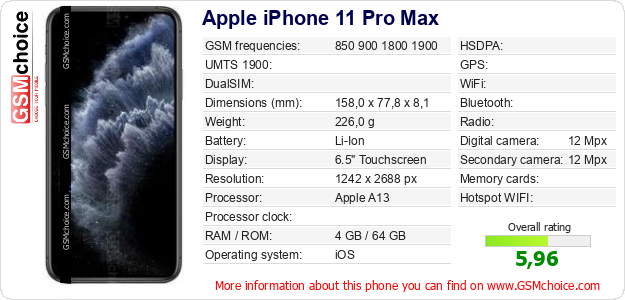 Apple iPhone 11 Pro Max technical specifications