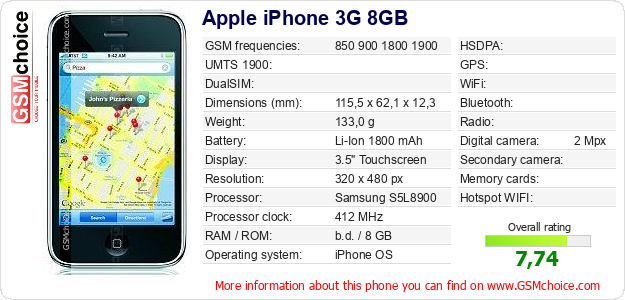 Apple iPhone 3G 8GB technical specifications