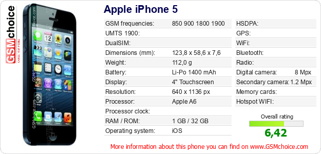Apple iPhone 5 technical specifications