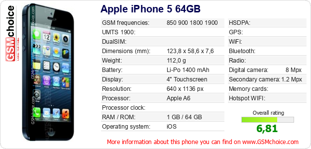 iphone 5 tech specs the phone s data to your site apple iphone 5 64gb 14600