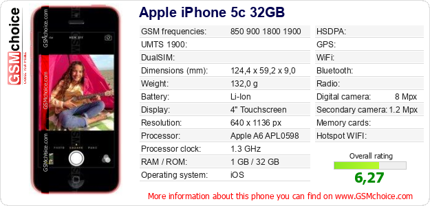 The phone's data to your site Apple iPhone 5c 32GB :: GSMchoice.com