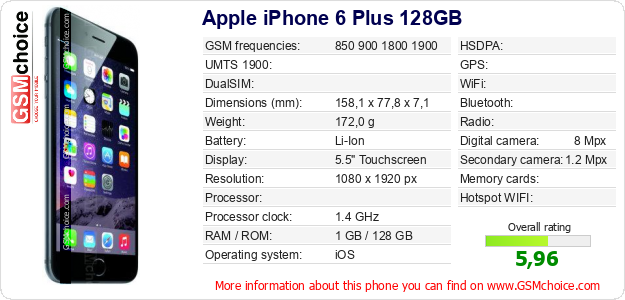 Apple iPhone 6 Plus 128GB technical specifications