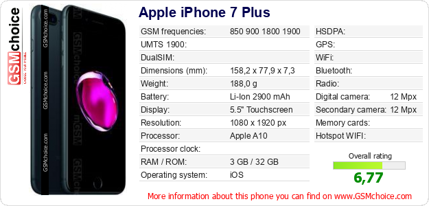 Apple iPhone 7 Plus technical specifications