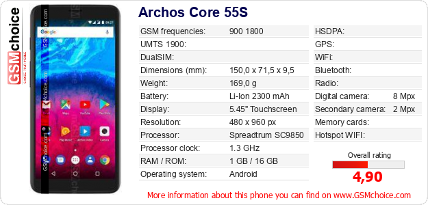 Archos Core 55S technical specifications