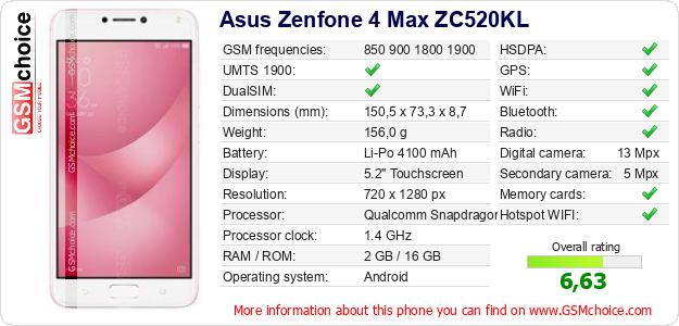 Asus Zenfone 4 Max ZC520KL technical specifications