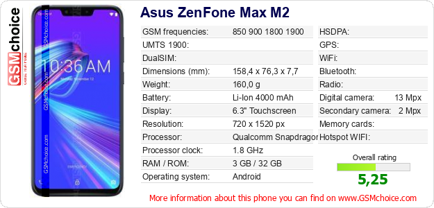 Asus ZenFone Max M2 technical specifications