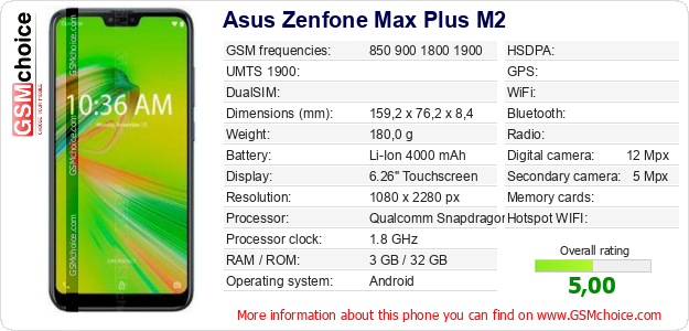 Asus Zenfone Max Plus M2 technical specifications
