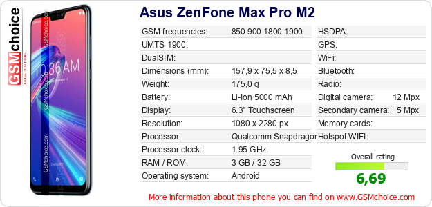 Asus ZenFone Max Pro M2 technical specifications