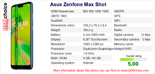 Asus Zenfone Max Shot technical specifications
