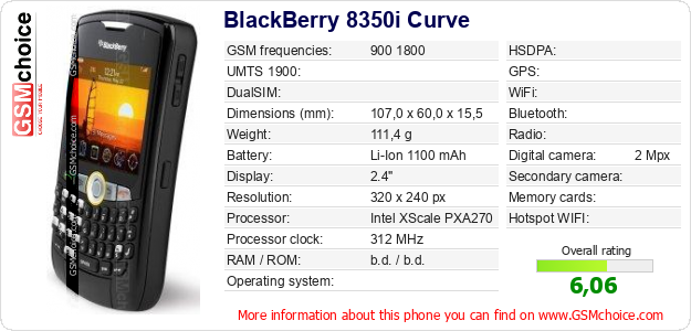 BlackBerry 8350i Curve technical specifications