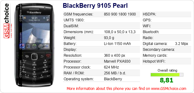 BlackBerry 9105 Pearl technical specifications