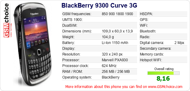 The biggest mobile phones catalogue for Housse blackberry curve 9300