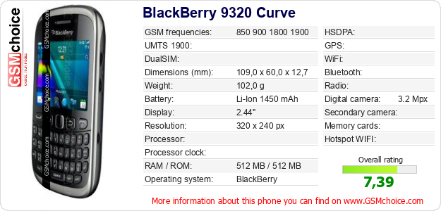 BlackBerry 9320 Curve technical specifications