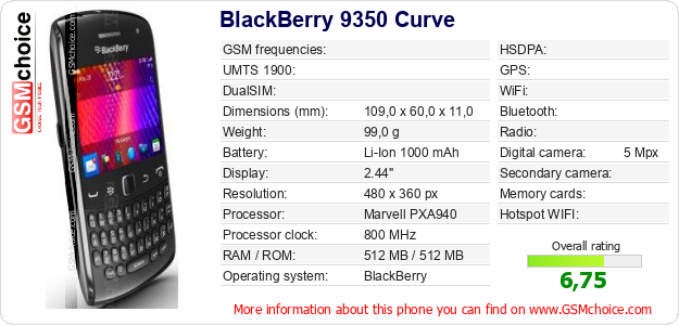 BlackBerry 9350 Curve technical specifications