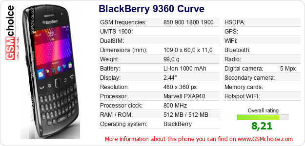 BlackBerry 9360 Curve technical specifications