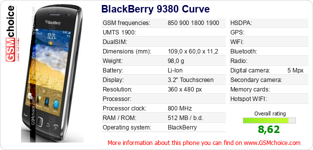 BlackBerry 9380 Curve technical specifications