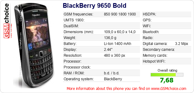 BlackBerry 9650 Bold technical specifications