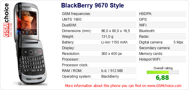 BlackBerry 9670 Style technical specifications