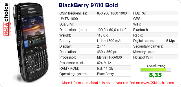 BlackBerry 9780 Bold technical specifications
