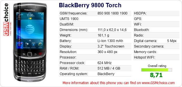 BlackBerry 9800 Torch technical specifications