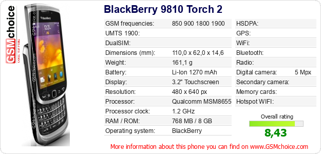 BlackBerry 9810 Torch 2 technical specifications