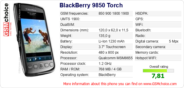 BlackBerry 9850 Torch technical specifications