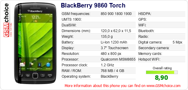 BlackBerry 9860 Torch technical specifications